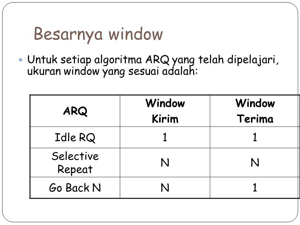 Besarnya window Untuk setiap algoritma ARQ yang telah dipelajari, ukuran window yang sesuai adalah: ARQ Window Kirim Window Terima Idle RQ11 Selective Repeat NN Go Back NN1