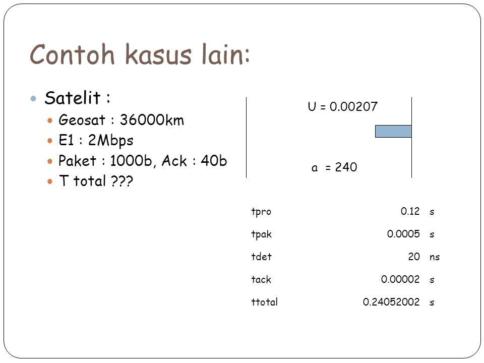 Contoh kasus lain: Satelit : Geosat : 36000km E1 : 2Mbps Paket : 1000b, Ack : 40b T total ??? tpro0.12s tpak0.0005s tdet20ns tack0.00002s ttotal0.2405