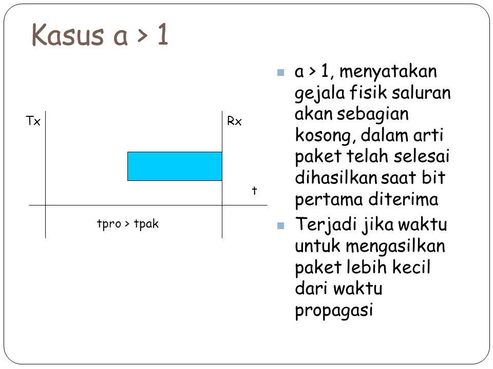 Kasus a > 1 a > 1, menyatakan gejala fisik saluran akan sebagian kosong, dalam arti paket telah selesai dihasilkan saat bit pertama diterima Terjadi jika waktu untuk mengasilkan paket lebih kecil dari waktu propagasi t tpro > tpak TxRx