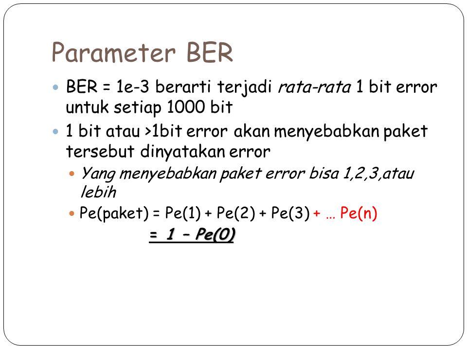 Parameter BER BER = 1e-3 berarti terjadi rata-rata 1 bit error untuk setiap 1000 bit 1 bit atau >1bit error akan menyebabkan paket tersebut dinyatakan error Yang menyebabkan paket error bisa 1,2,3,atau lebih Pe(paket) = Pe(1) + Pe(2) + Pe(3) + … Pe(n) = 1 – Pe(0)