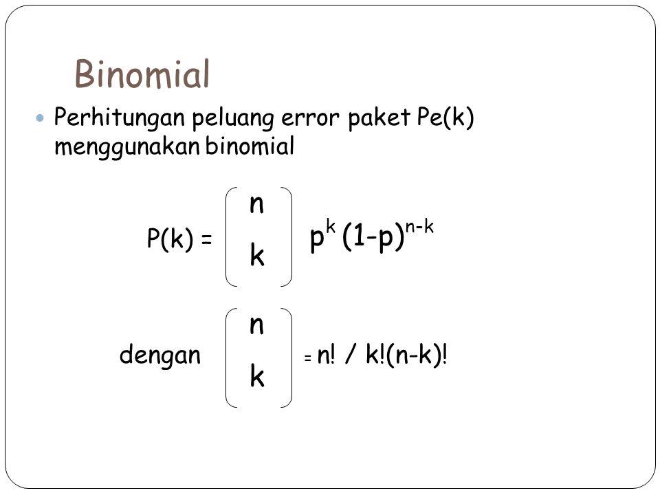 Binomial Perhitungan peluang error paket Pe(k) menggunakan binomial nknk p k (1-p) n-k P(k) = nknk = n! / k!(n-k)! dengan