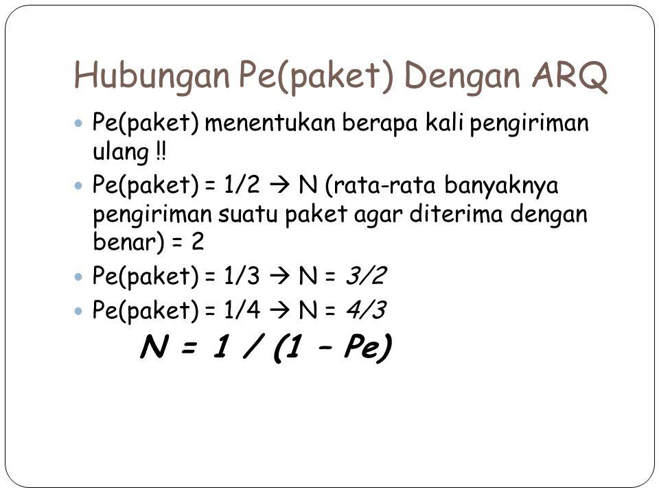 Hubungan Pe(paket) Dengan ARQ Pe(paket) menentukan berapa kali pengiriman ulang !! Pe(paket) = 1/2  N (rata-rata banyaknya pengiriman suatu paket aga