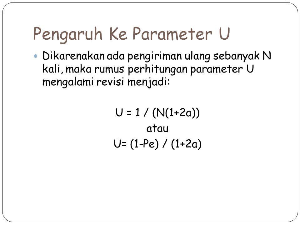 Pengaruh Ke Parameter U Dikarenakan ada pengiriman ulang sebanyak N kali, maka rumus perhitungan parameter U mengalami revisi menjadi: U = 1 / (N(1+2a)) atau U= (1-Pe) / (1+2a)