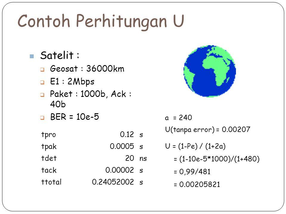 Contoh Perhitungan U Satelit :  Geosat : 36000km  E1 : 2Mbps  Paket : 1000b, Ack : 40b  BER = 10e-5 tpro0.12s tpak0.0005s tdet20ns tack0.00002s ttotal0.24052002s a = 240 U(tanpa error) = 0.00207 U = (1-Pe) / (1+2a) = (1-10e-5*1000)/(1+480) = 0,99/481 = 0.00205821