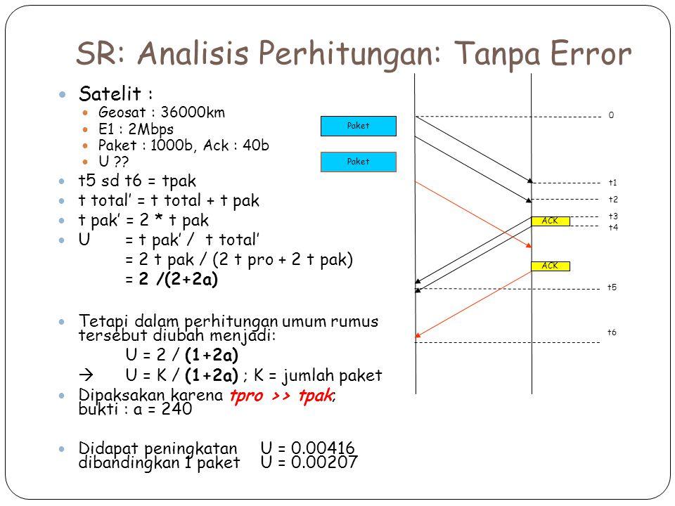SR: Analisis Perhitungan: Tanpa Error Satelit : Geosat : 36000km E1 : 2Mbps Paket : 1000b, Ack : 40b U ?? t5 sd t6 = tpak t total' = t total + t pak t