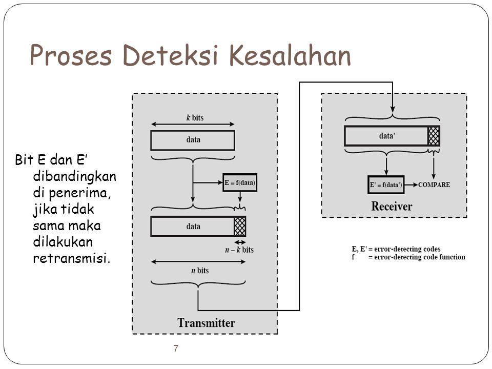 7 Proses Deteksi Kesalahan Bit E dan E' dibandingkan di penerima, jika tidak sama maka dilakukan retransmisi.