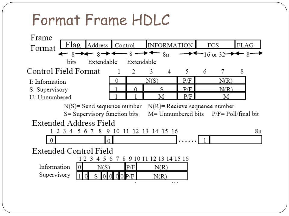 Format Frame HDLC