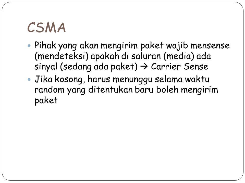 CSMA Pihak yang akan mengirim paket wajib mensense (mendeteksi) apakah di saluran (media) ada sinyal (sedang ada paket)  Carrier Sense Jika kosong, harus menunggu selama waktu random yang ditentukan baru boleh mengirim paket