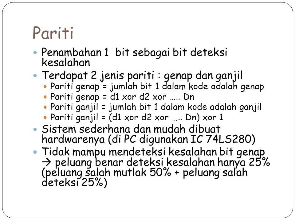 Pariti Penambahan 1 bit sebagai bit deteksi kesalahan Terdapat 2 jenis pariti : genap dan ganjil Pariti genap = jumlah bit 1 dalam kode adalah genap Pariti genap = d1 xor d2 xor …..