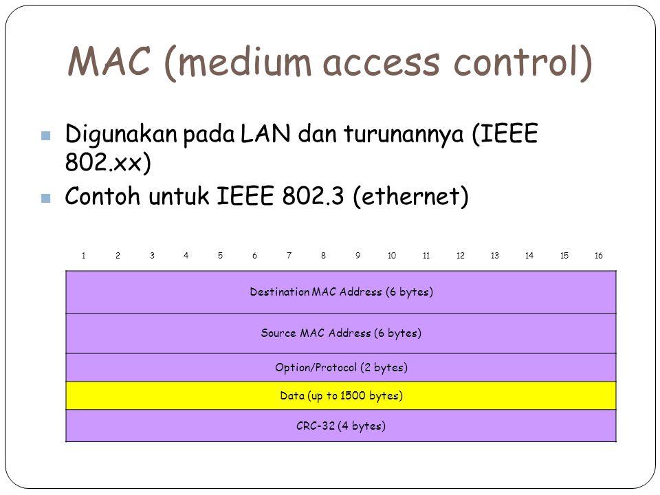 MAC (medium access control) Digunakan pada LAN dan turunannya (IEEE 802.xx) Contoh untuk IEEE 802.3 (ethernet) 12345678910111213141516 Destination MAC Address (6 bytes) Source MAC Address (6 bytes) Option/Protocol (2 bytes) Data (up to 1500 bytes) CRC-32 (4 bytes)