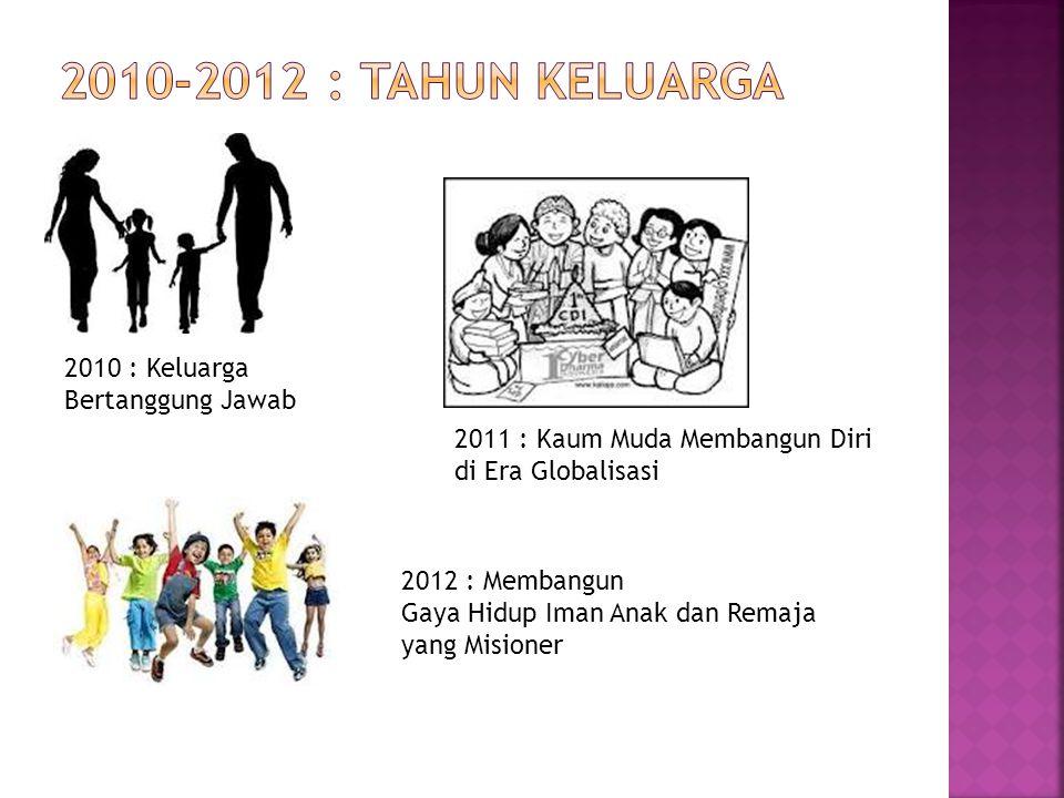 2010 : Keluarga Bertanggung Jawab 2011 : Kaum Muda Membangun Diri di Era Globalisasi 2012 : Membangun Gaya Hidup Iman Anak dan Remaja yang Misioner
