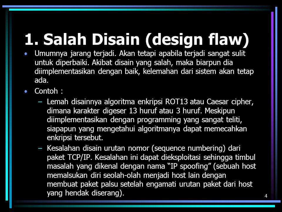 1.Salah Disain (design flaw) Umumnya jarang terjadi.