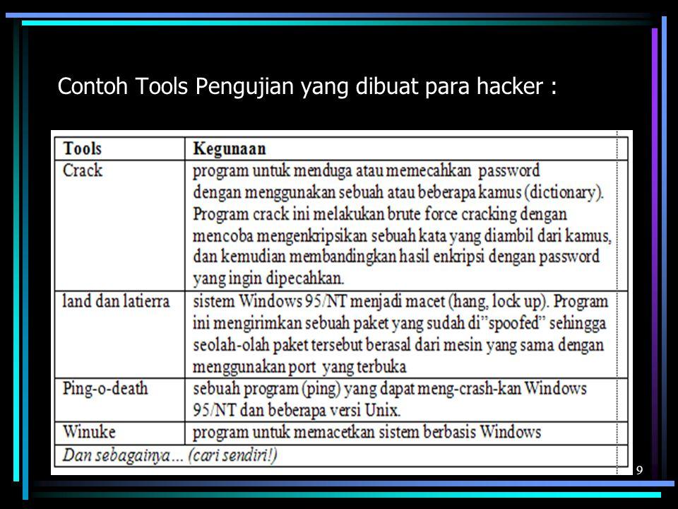 Contoh Tools Pengujian yang dibuat para hacker : 9