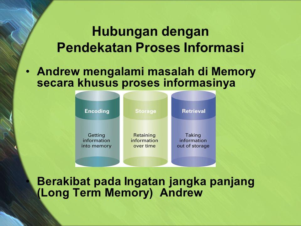 Hubungan dengan Pendekatan Proses Informasi Andrew mengalami masalah di Memory secara khusus proses informasinya Berakibat pada Ingatan jangka panjang (Long Term Memory) Andrew
