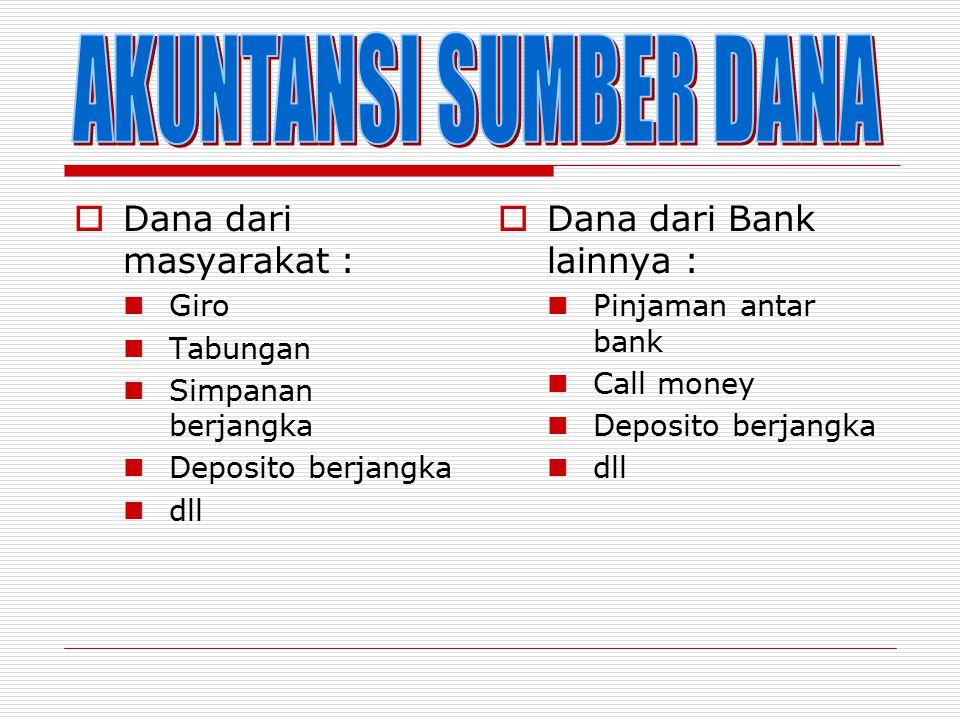  Dana dari masyarakat : Giro Tabungan Simpanan berjangka Deposito berjangka dll  Dana dari Bank lainnya : Pinjaman antar bank Call money Deposito be