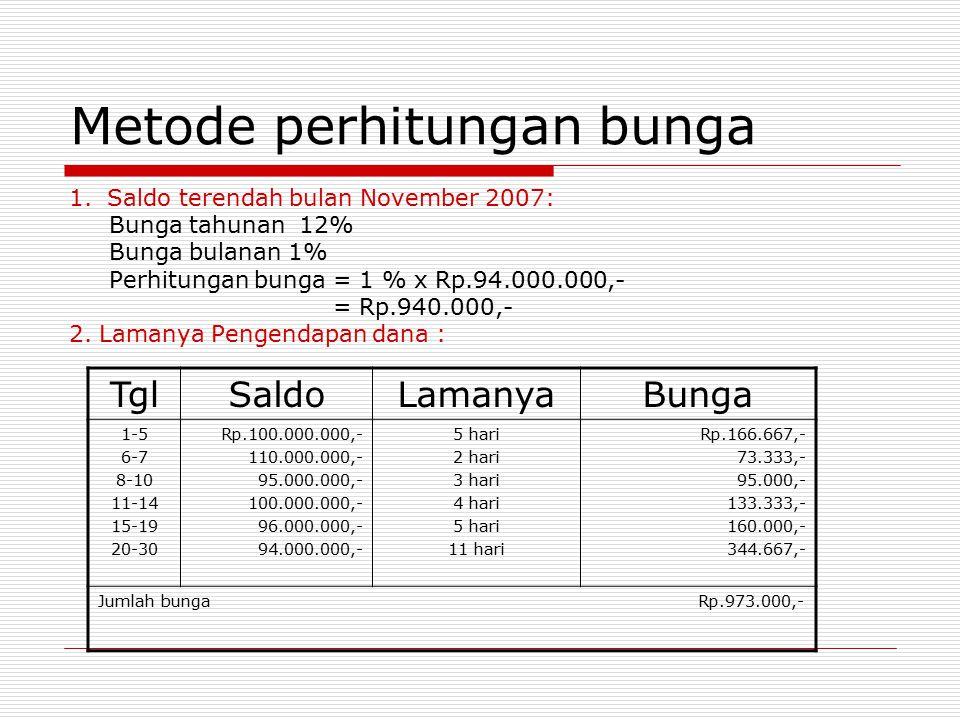 Metode perhitungan bunga 1. Saldo terendah bulan November 2007: Bunga tahunan 12% Bunga bulanan 1% Perhitungan bunga = 1 % x Rp.94.000.000,- = Rp.940.
