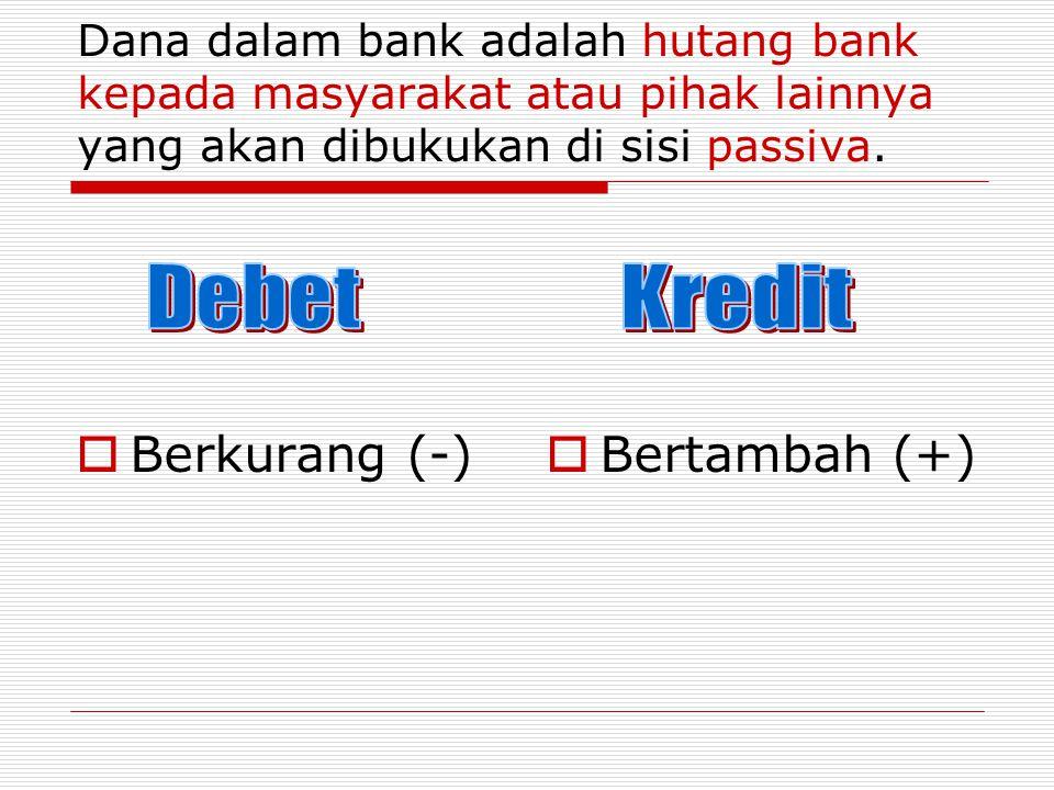 Dana dalam bank adalah hutang bank kepada masyarakat atau pihak lainnya yang akan dibukukan di sisi passiva.  Berkurang (-)  Bertambah (+)
