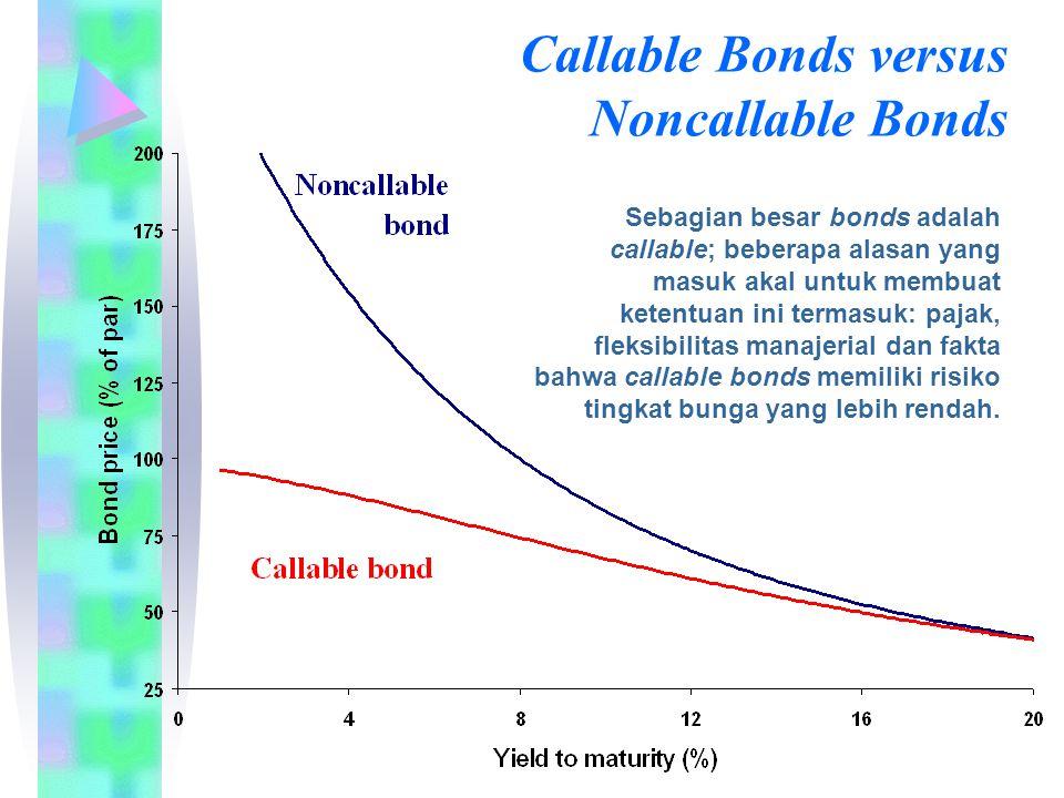 Callable Bonds versus Noncallable Bonds Sebagian besar bonds adalah callable; beberapa alasan yang masuk akal untuk membuat ketentuan ini termasuk: pa