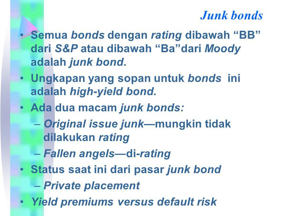 "Junk bonds Semua bonds dengan rating dibawah ""BB"" dari S&P atau dibawah ""Ba""dari Moody adalah junk bond. Ungkapan yang sopan untuk bonds ini adalah hi"