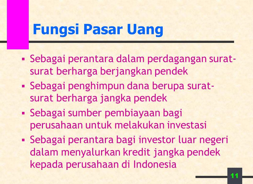 Fungsi Pasar Uang  Sebagai perantara dalam perdagangan surat- surat berharga berjangkan pendek  Sebagai penghimpun dana berupa surat- surat berharga jangka pendek  Sebagai sumber pembiayaan bagi perusahaan untuk melakukan investasi  Sebagai perantara bagi investor luar negeri dalam menyalurkan kredit jangka pendek kepada perusahaan di Indonesia 11