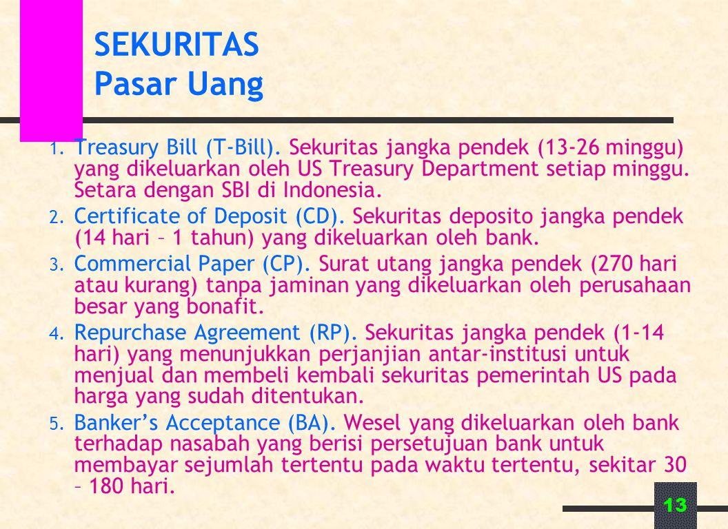 13 SEKURITAS Pasar Uang 1. Treasury Bill (T-Bill). Sekuritas jangka pendek (13-26 minggu) yang dikeluarkan oleh US Treasury Department setiap minggu.