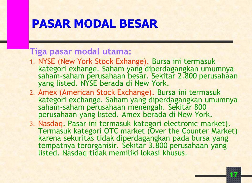 17 PASAR MODAL BESAR Tiga pasar modal utama: 1. NYSE (New York Stock Exhange). Bursa ini termasuk kategori exhange. Saham yang diperdagangkan umumnya