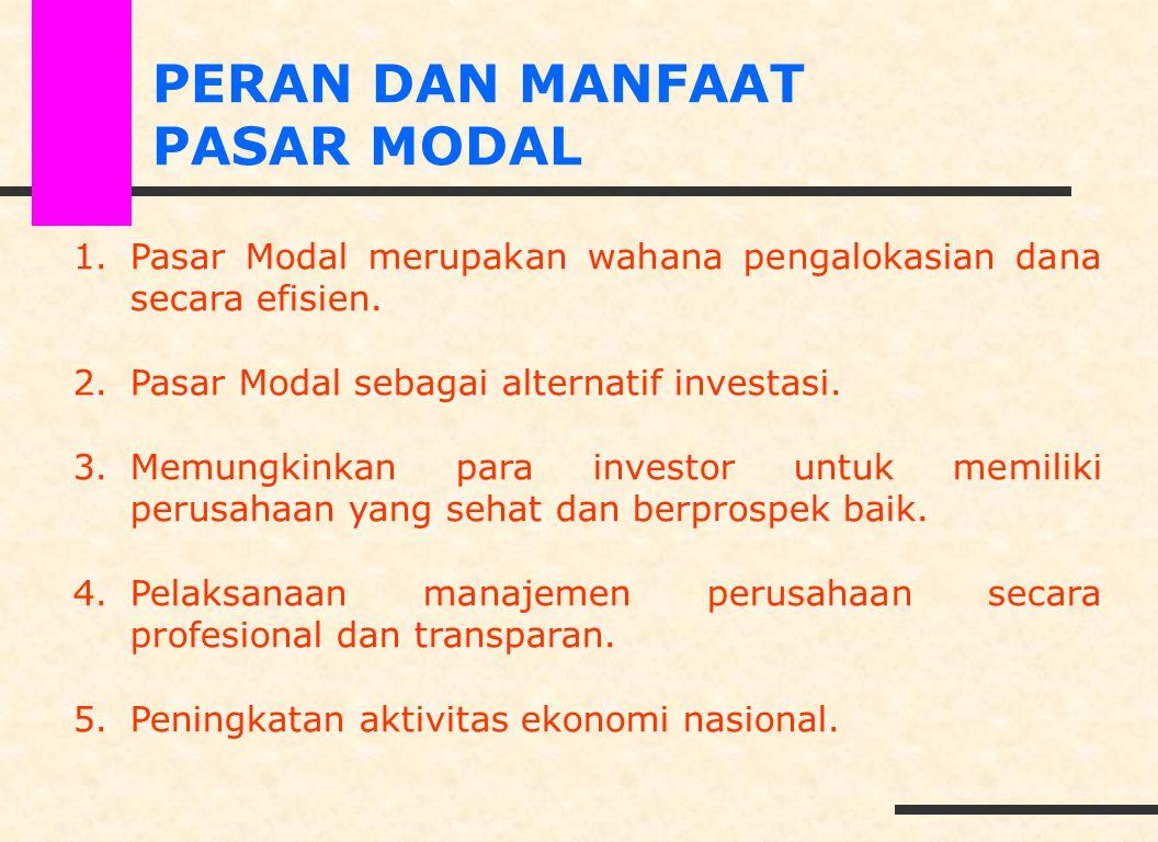 PERAN DAN MANFAAT PASAR MODAL 1.Pasar Modal merupakan wahana pengalokasian dana secara efisien. 2.Pasar Modal sebagai alternatif investasi. 3.Memungki