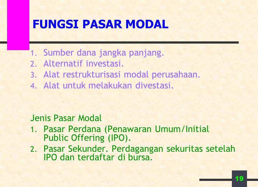 19 FUNGSI PASAR MODAL 1. Sumber dana jangka panjang. 2. Alternatif investasi. 3. Alat restrukturisasi modal perusahaan. 4. Alat untuk melakukan divest