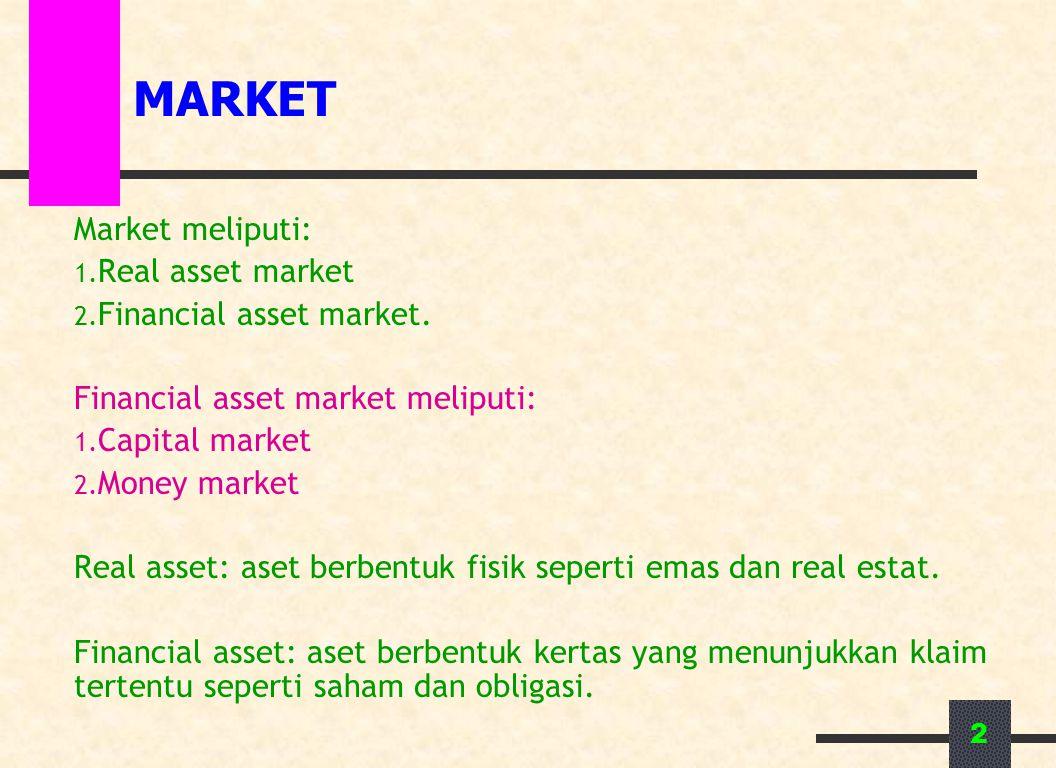 13 SEKURITAS Pasar Uang 1.Treasury Bill (T-Bill).