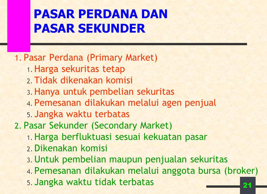 21 PASAR PERDANA DAN PASAR SEKUNDER 1. Pasar Perdana (Primary Market) 1. Harga sekuritas tetap 2. Tidak dikenakan komisi 3. Hanya untuk pembelian seku