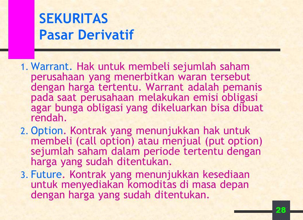 28 SEKURITAS Pasar Derivatif 1. Warrant. Hak untuk membeli sejumlah saham perusahaan yang menerbitkan waran tersebut dengan harga tertentu. Warrant ad