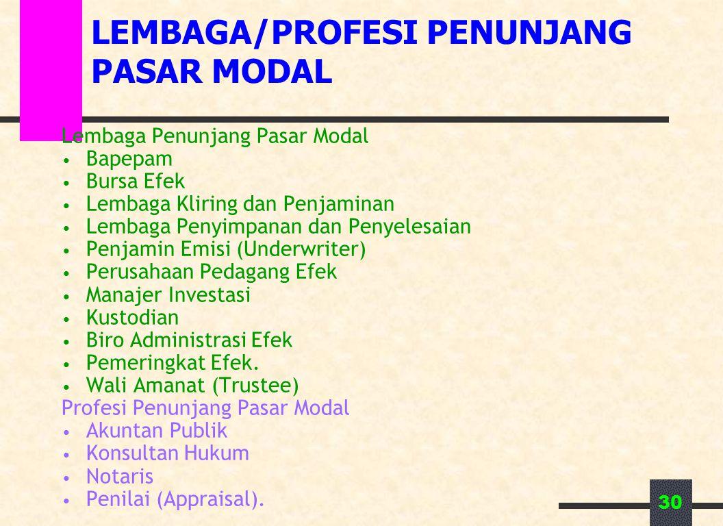 30 LEMBAGA/PROFESI PENUNJANG PASAR MODAL Lembaga Penunjang Pasar Modal Bapepam Bursa Efek Lembaga Kliring dan Penjaminan Lembaga Penyimpanan dan Penye