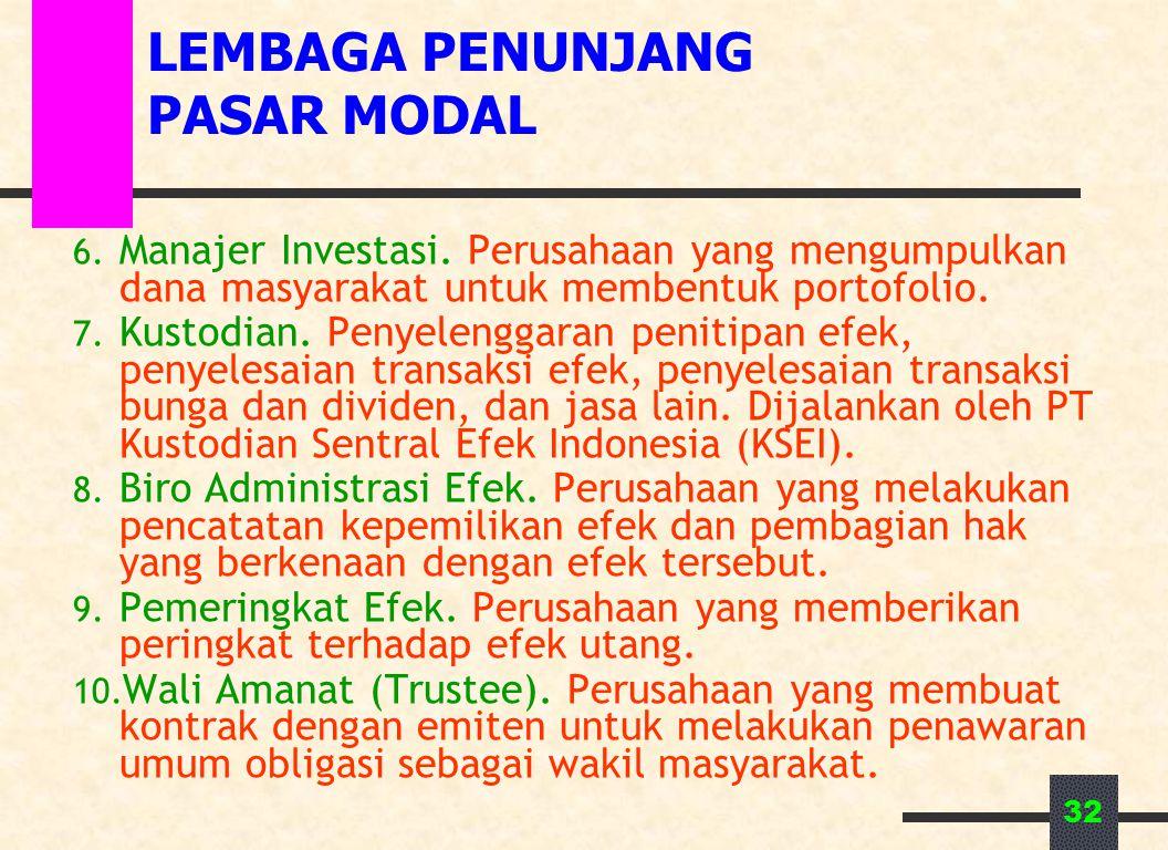 32 LEMBAGA PENUNJANG PASAR MODAL 6.Manajer Investasi.