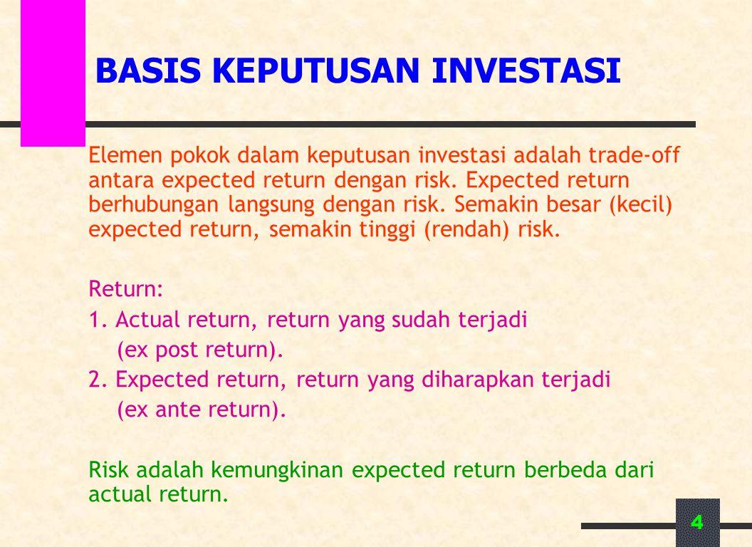 4 BASIS KEPUTUSAN INVESTASI Elemen pokok dalam keputusan investasi adalah trade-off antara expected return dengan risk. Expected return berhubungan la