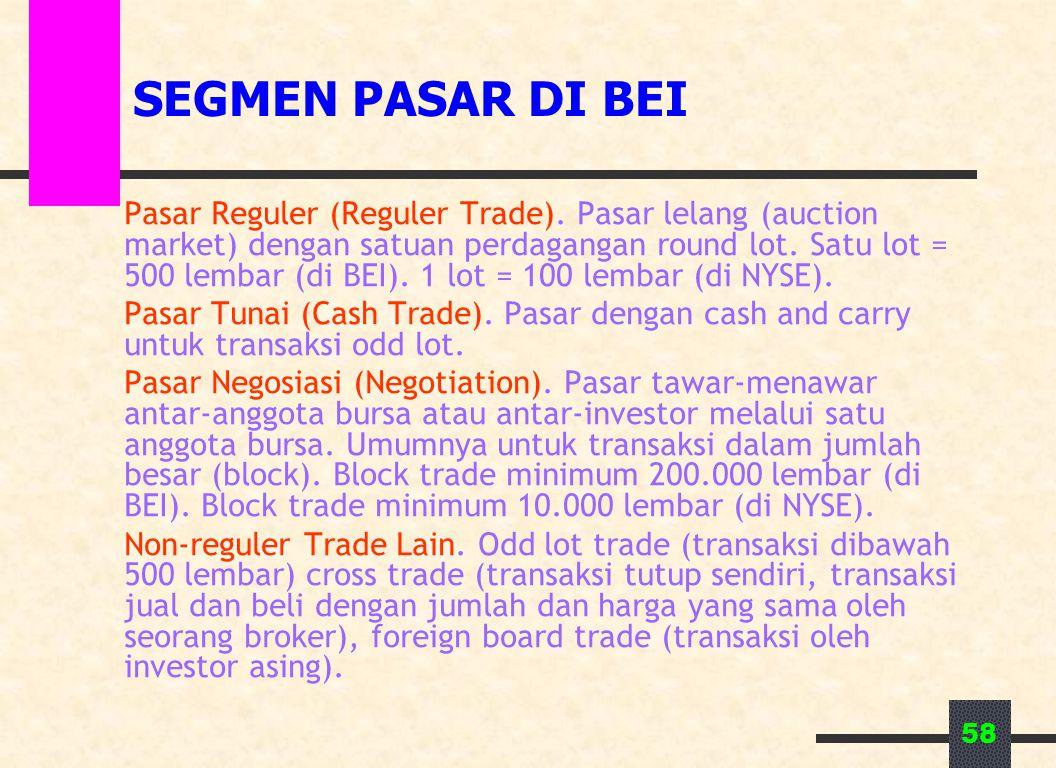 58 SEGMEN PASAR DI BEI Pasar Reguler (Reguler Trade). Pasar lelang (auction market) dengan satuan perdagangan round lot. Satu lot = 500 lembar (di BEI