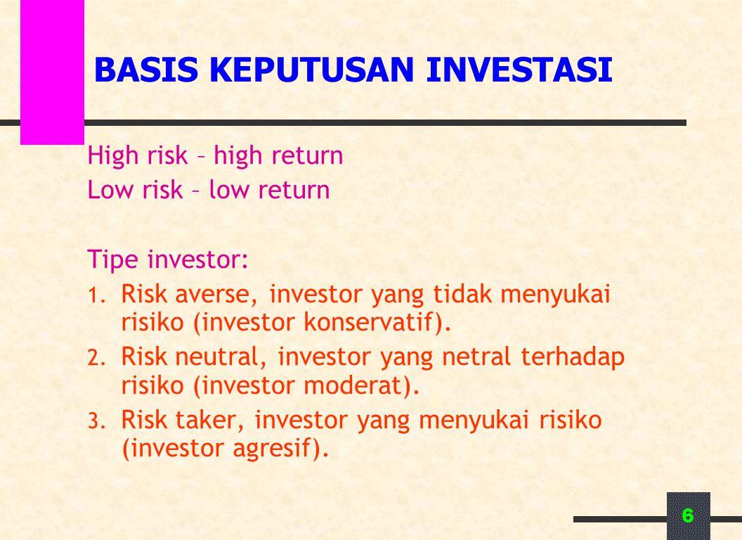 6 BASIS KEPUTUSAN INVESTASI High risk – high return Low risk – low return Tipe investor: 1. Risk averse, investor yang tidak menyukai risiko (investor