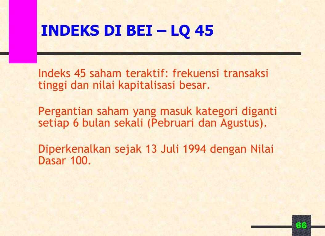 66 INDEKS DI BEI – LQ 45 Indeks 45 saham teraktif: frekuensi transaksi tinggi dan nilai kapitalisasi besar. Pergantian saham yang masuk kategori digan