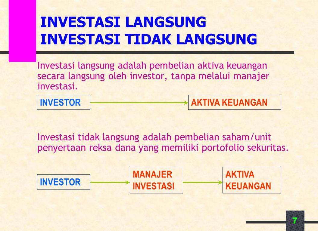 7 INVESTASI LANGSUNG INVESTASI TIDAK LANGSUNG Investasi langsung adalah pembelian aktiva keuangan secara langsung oleh investor, tanpa melalui manajer investasi.