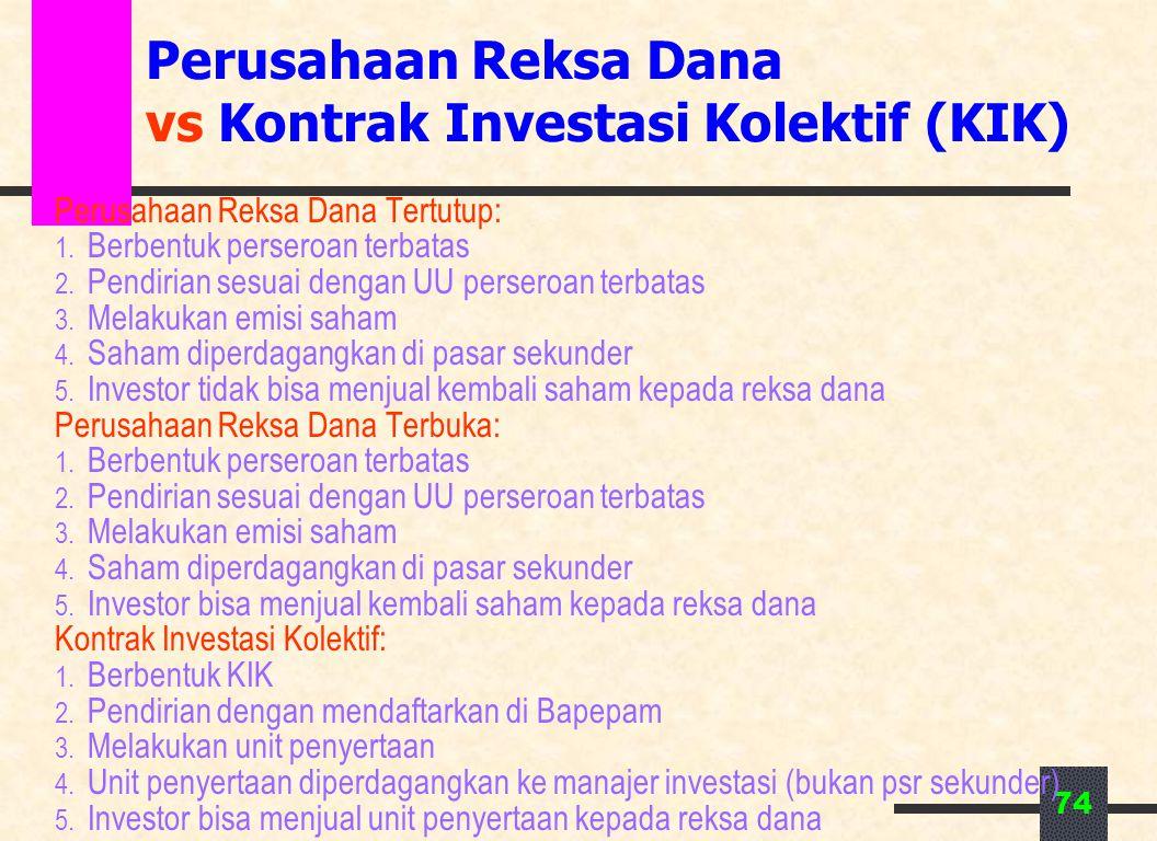 74 Perusahaan Reksa Dana vs Kontrak Investasi Kolektif (KIK) Perusahaan Reksa Dana Tertutup: 1. Berbentuk perseroan terbatas 2. Pendirian sesuai denga