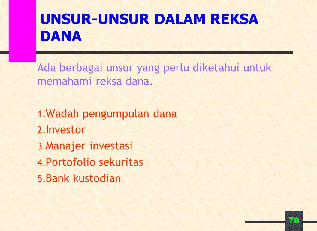 78 UNSUR-UNSUR DALAM REKSA DANA Ada berbagai unsur yang perlu diketahui untuk memahami reksa dana. 1. Wadah pengumpulan dana 2. Investor 3. Manajer in