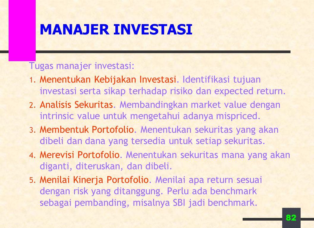 82 MANAJER INVESTASI Tugas manajer investasi: 1. Menentukan Kebijakan Investasi. Identifikasi tujuan investasi serta sikap terhadap risiko dan expecte