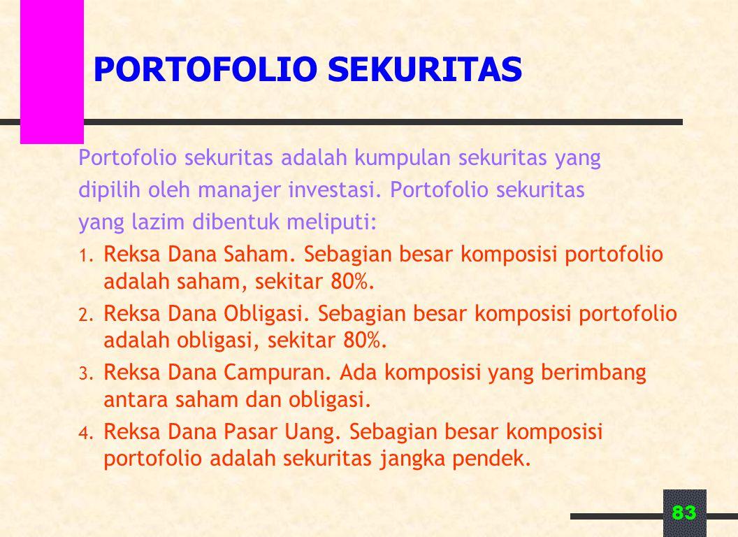 83 PORTOFOLIO SEKURITAS Portofolio sekuritas adalah kumpulan sekuritas yang dipilih oleh manajer investasi. Portofolio sekuritas yang lazim dibentuk m