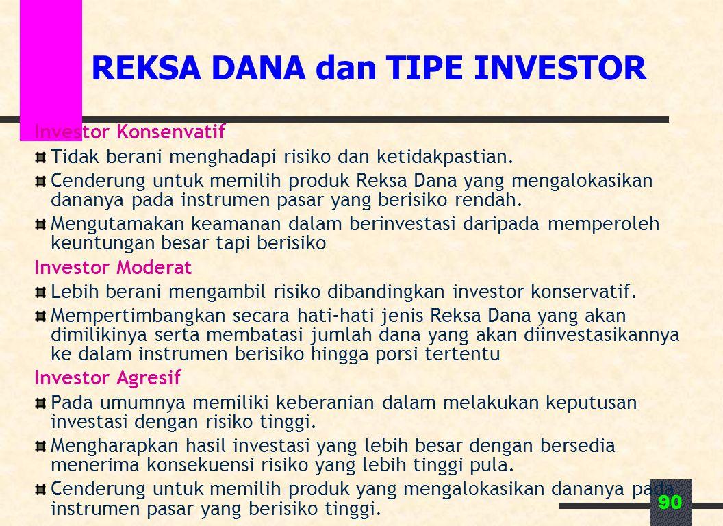 90 REKSA DANA dan TIPE INVESTOR Investor Konsenvatif Tidak berani menghadapi risiko dan ketidakpastian. Cenderung untuk memilih produk Reksa Dana yang