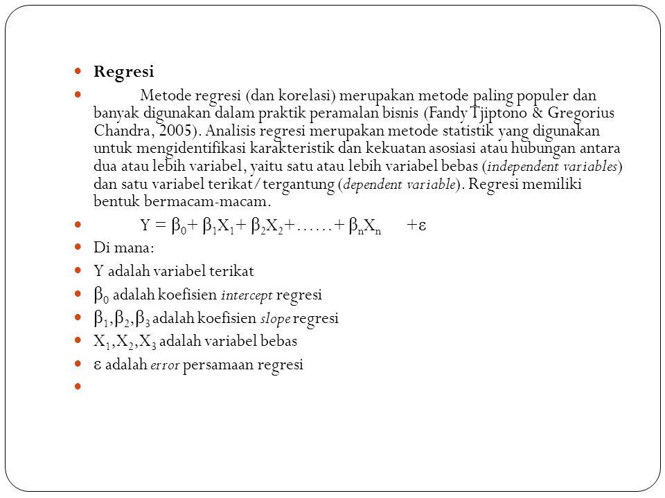Regresi Metode regresi (dan korelasi) merupakan metode paling populer dan banyak digunakan dalam praktik peramalan bisnis (Fandy Tjiptono & Gregorius