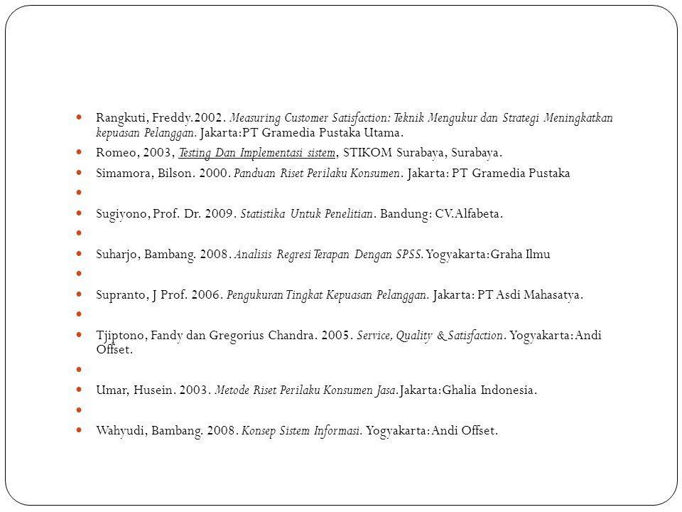 Rangkuti, Freddy.2002. Measuring Customer Satisfaction: Teknik Mengukur dan Strategi Meningkatkan kepuasan Pelanggan. Jakarta:PT Gramedia Pustaka Utam