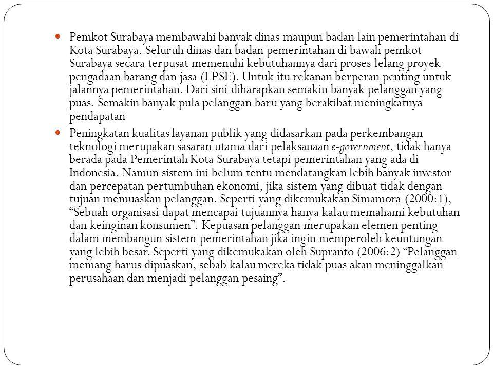 Pemkot Surabaya membawahi banyak dinas maupun badan lain pemerintahan di Kota Surabaya. Seluruh dinas dan badan pemerintahan di bawah pemkot Surabaya