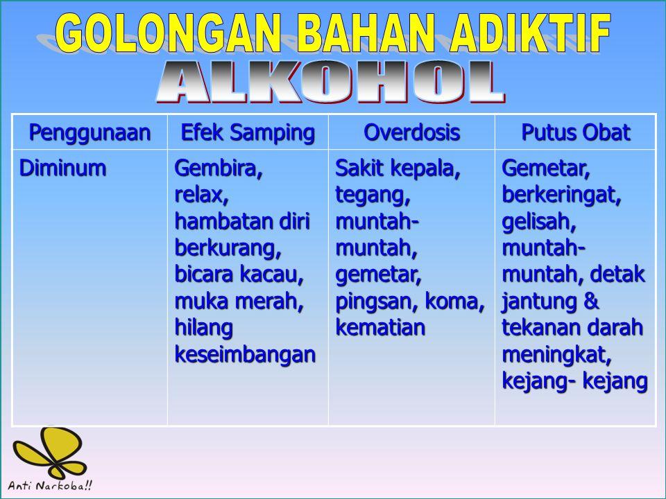 EKSTASIEKSTASIPenggunaan Efek Samping Overdosis Putus Obat Ditelan bersama minuman Gembira, relax, berkeringat, mulut kering, rahang kaku, tekanan dar