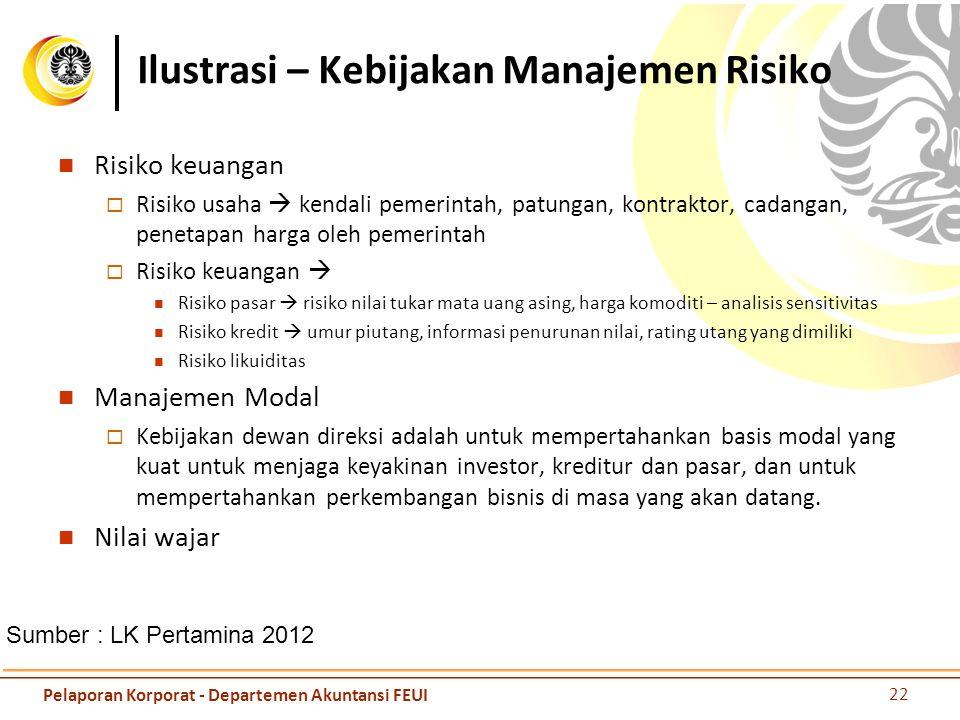 Ilustrasi – Kebijakan Manajemen Risiko Risiko keuangan  Risiko usaha  kendali pemerintah, patungan, kontraktor, cadangan, penetapan harga oleh pemer