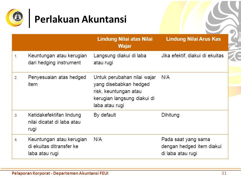 Perlakuan Akuntansi Lindung Nilai atas Nilai Wajar Lindung Nilai Arus Kas 1. Keuntungan atau kerugian dari hedging instrument Langsung diakui di laba