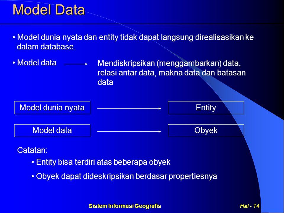 Sistem Informasi Geografis Hal - 14 Model Data Model dunia nyata dan entity tidak dapat langsung direalisasikan ke dalam database.